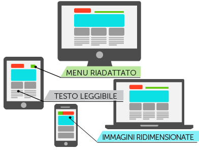 Soluzioni web: siti mobile